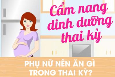 CAM_NANG_DINH_DUONG_CHO_ME_BAU_AVA_new