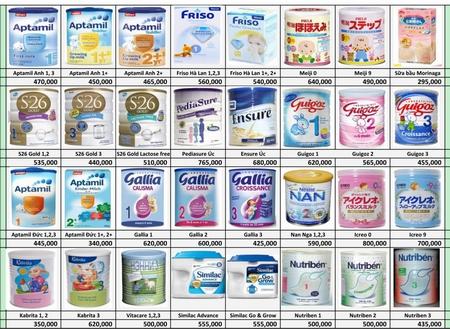 Hoa mắt với tên gọi các loại sữa cho trẻ em