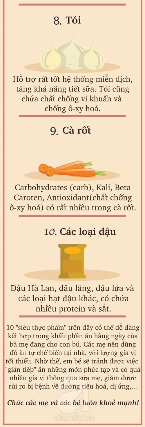 top-10-loai-thuc-pham-loi-sua-cho-me-bau 2