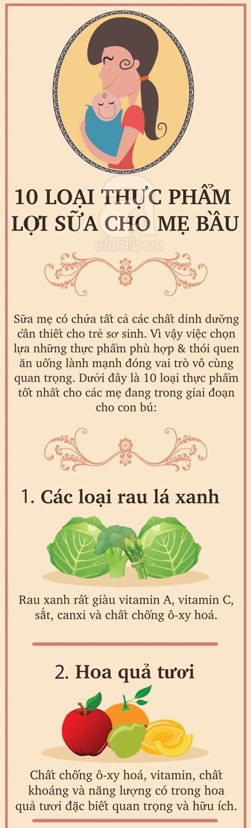 top-10-loai-thuc-pham-loi-sua-cho-me-bau